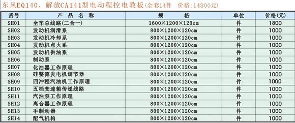 东风EQ1090 解放CA1091汽车程控电教板高清图片