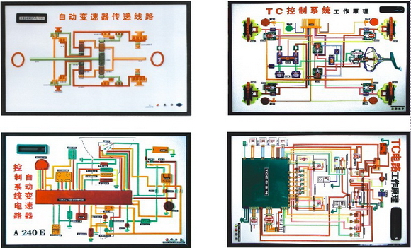 abs制动系 自动变速器电动程控示教板