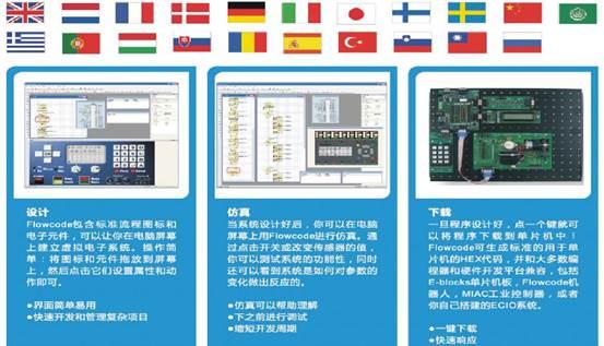 应用类模块,创新型实训模块,传感器实训模块,高频电路实训模块,焊接